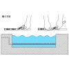 IP68 水中利用可能な接着剤充填型テープライト5m巻き LF-FL-SMD5050-60D-IP68 画像